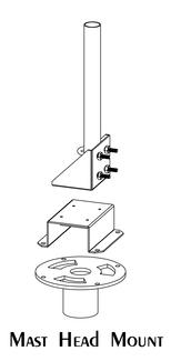 Microwave antenna mount